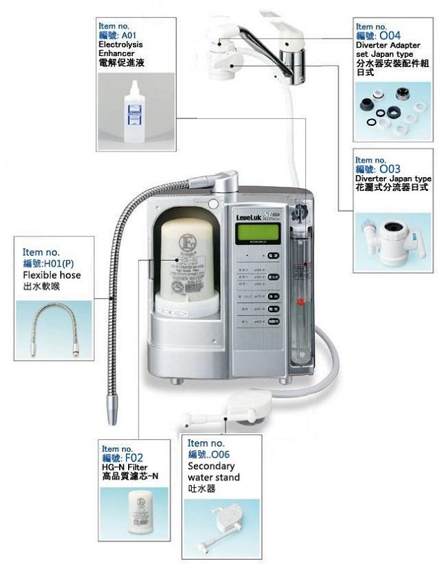 Kangen SD501 Platinum có thể loại bỏ 80% clo tồn dư trong nước