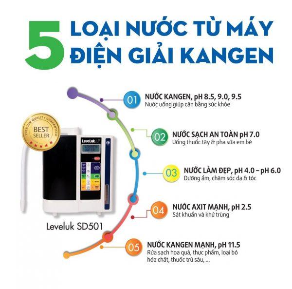 máy kangen, Ưu điểm nổi bật của máy lọc nước điện giải Kangen, Nhà phân phối máy lọc nước ion kiềm số 1 Việt Nam | Vitamia