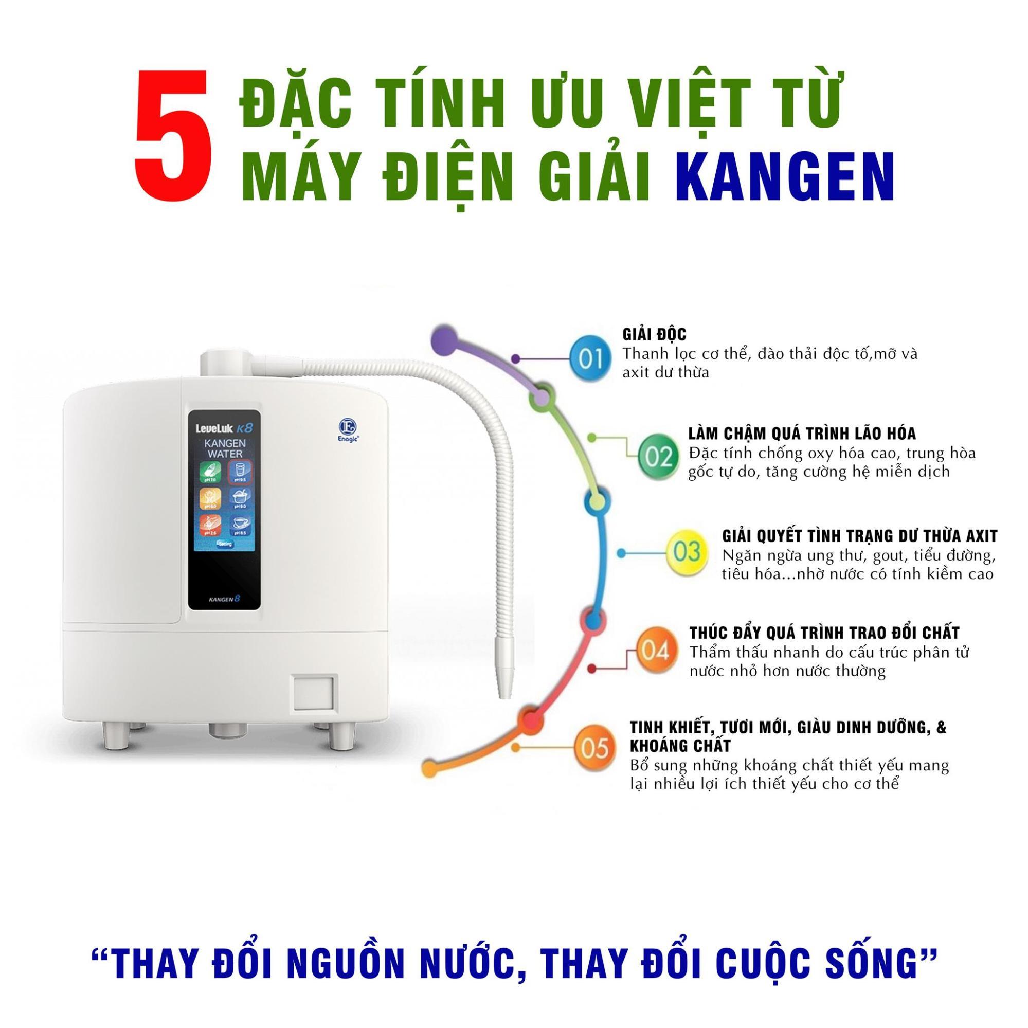 máy Kangen K8, Ưu điểm nổi bật của máy lọc nước điện giải Kangen Leveluk K8, Nhà phân phối máy lọc nước ion kiềm số 1 Việt Nam   Vitamia