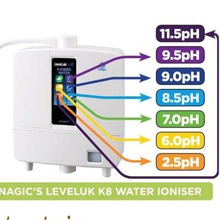 vệ sinh máy kangen k8, Cách vệ sinh máy lọc nước điện giải Kangen Leveluk K8, Nhà phân phối máy lọc nước ion kiềm số 1 Việt Nam | Vitamia, Nhà phân phối máy lọc nước ion kiềm số 1 Việt Nam | Vitamia