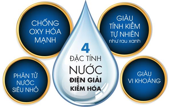 kangen lừa đảo, Giải mã sự thật về việc máy lọc nước điện giải Kangen lừa đảo, Nhà phân phối máy lọc nước ion kiềm số 1 Việt Nam | Vitamia