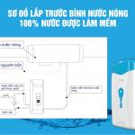 Sơ đồ lắp đặt máy làm mềm nước phòng EWS tắm cao cấp