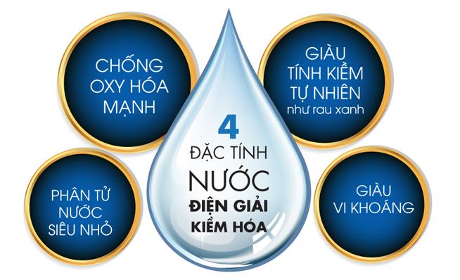 Công dụng nước Kangen