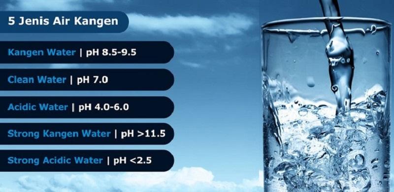 So sánh nước axit mạnh với các loại nước khác