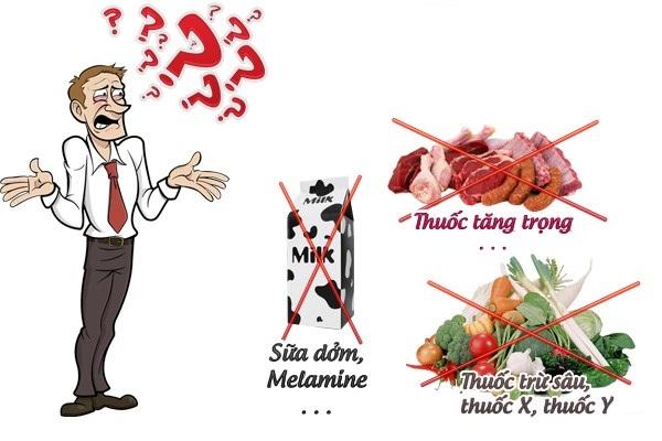 """nước ion kiềm, Nước ion kiềm – """"Khắc tinh """" số 1 của thực phẩm bẩn, Nhà phân phối máy lọc nước ion kiềm số 1 Việt Nam   Vitamia"""