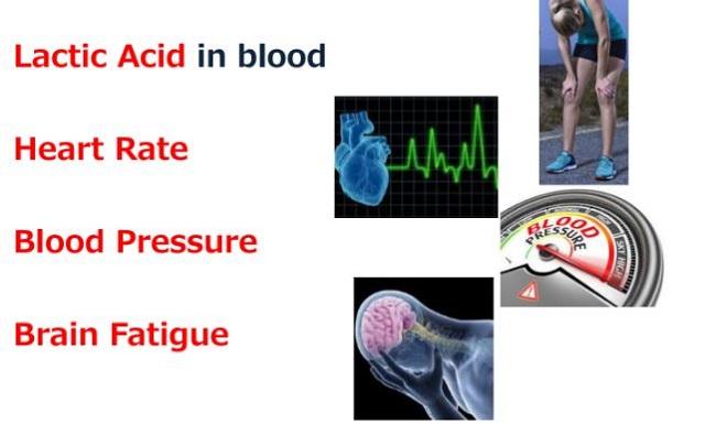 Tình trạng thường gặp khi cơ thể bị thiếu hụt lượng oxy