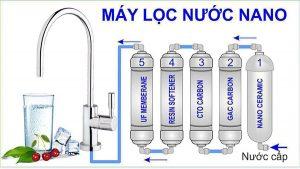 máy lọc nước tốt nhất thị trường, Điểm danh Top 3 máy lọc nước tốt nhất thị trường Việt Nam 2019, Nhà phân phối máy lọc nước ion kiềm số 1 Việt Nam | Vitamia
