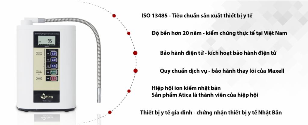 máy lọc nước Atica, [Review chi tiết] từ A-Z về máy lọc nước Atica của Kangen, Nhà phân phối máy lọc nước ion kiềm số 1 Việt Nam | Vitamia
