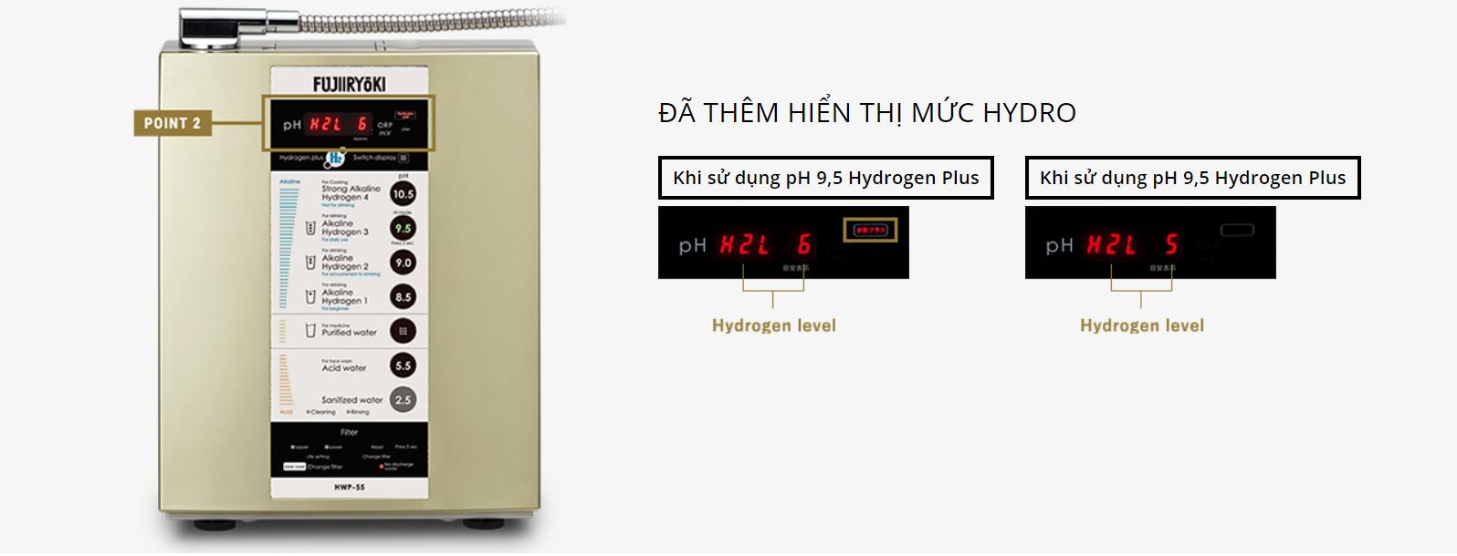 máy lọc nước tạo kiềm Fujiiryoki, Review chi tiết từ A-Z dòng máy lọc nước tạo kiềm Fujiiryoki HWP 55, Nhà phân phối máy lọc nước ion kiềm số 1 Việt Nam   Vitamia