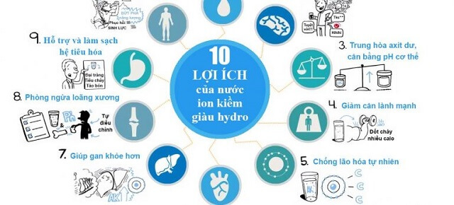 Thậm chí công dụng của nước điện giải còn được nhiều trang y khoa công nhận