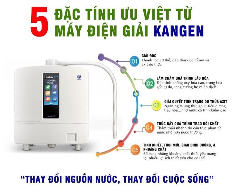 máy lọc nước Kangen, Giá máy lọc nước Kangen Leveluk tại Việt Nam 2020, Nhà phân phối máy lọc nước ion kiềm số 1 Việt Nam | Vitamia