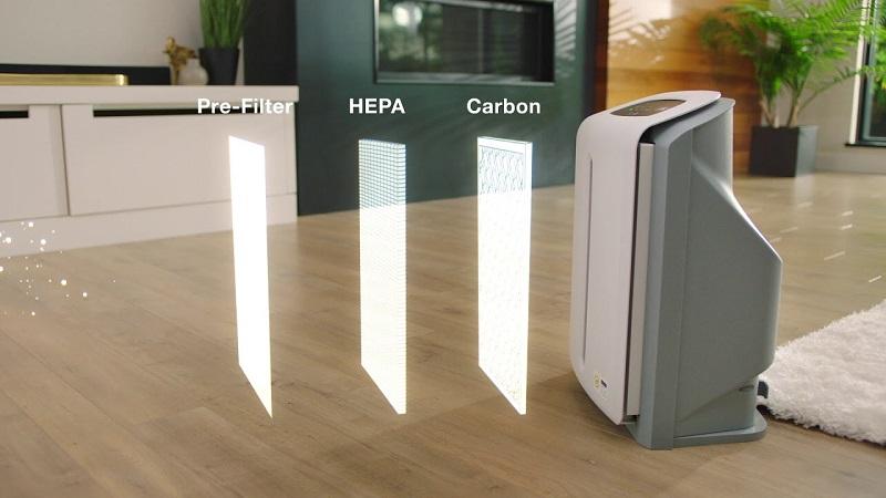 Những loại máy lọc không khí phòng nổi bật hiện nay