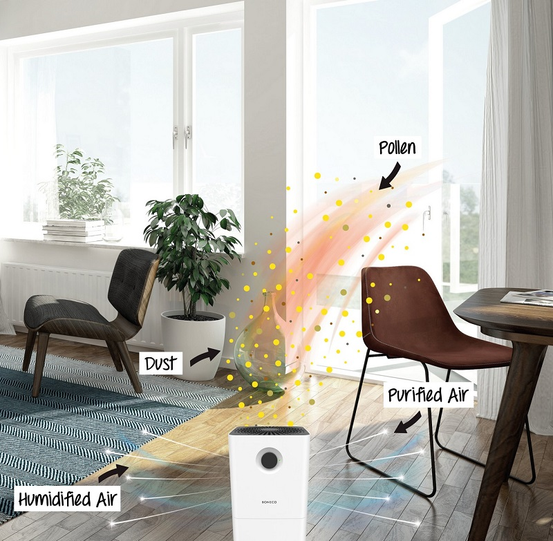 BONECO W200 là dòng thiết bị lọc không khí kiêm chức năng tạo ẩm