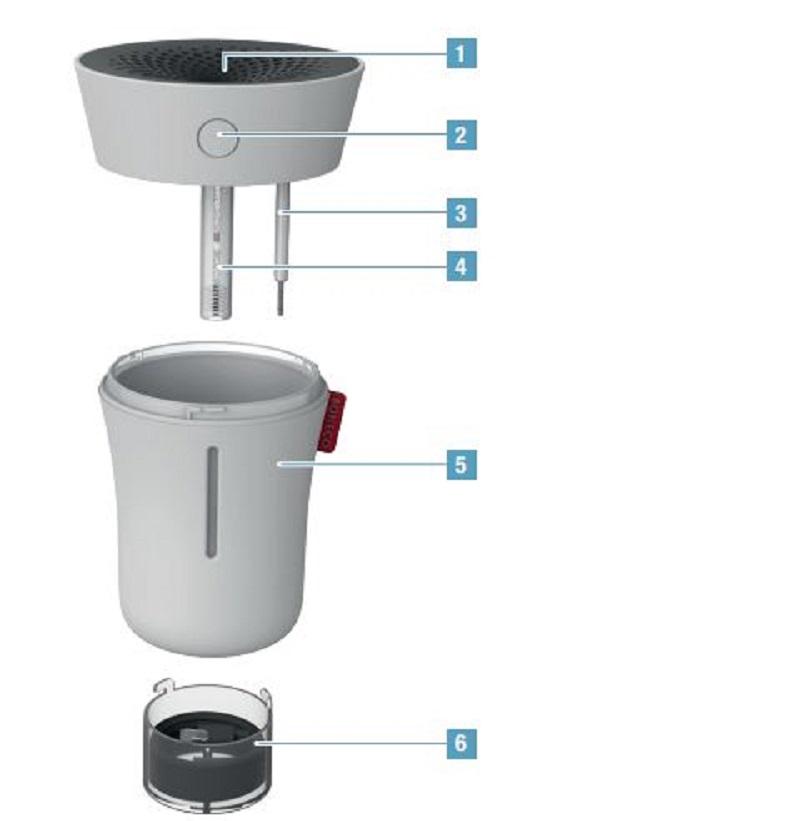 Cấu tạo của một chiếc máy tạo ẩm cá nhân Ultrasonic U50
