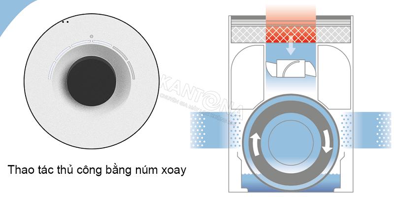 Công nghệ lọc HEPA giúp lọc sạch các loại bụi có kích thước bé hơn 3 micron