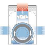 Hệ thống HYBRID của BONECO HYBRID H300 thiết kế theo hướng rất linh hoạt