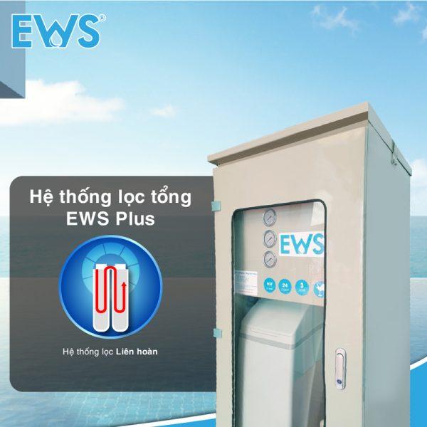 Hệ thống lọc tổng nước sinh hoạt EWS Plus: Chức năng, giá bán, địa chỉ mua