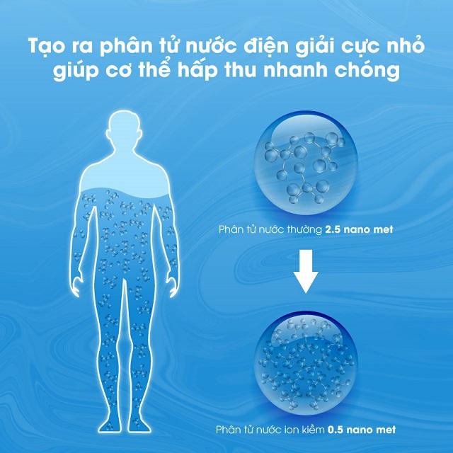 Phân tử nước ion kiềm siêu nhỏ có tác dụng thải độc hiệu quả