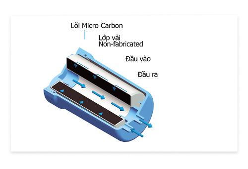 Lõi lọc tinh máy lọc nước Trim Ion đạt chuẩn JIS loại bỏ 16 chất độc hại